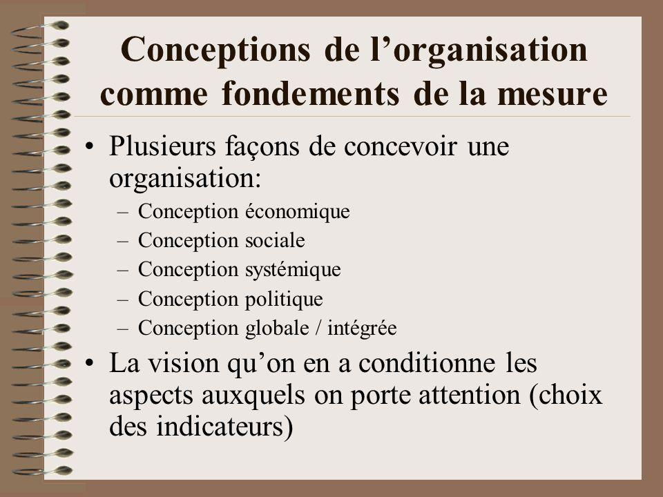 Conceptions de l'organisation comme fondements de la mesure