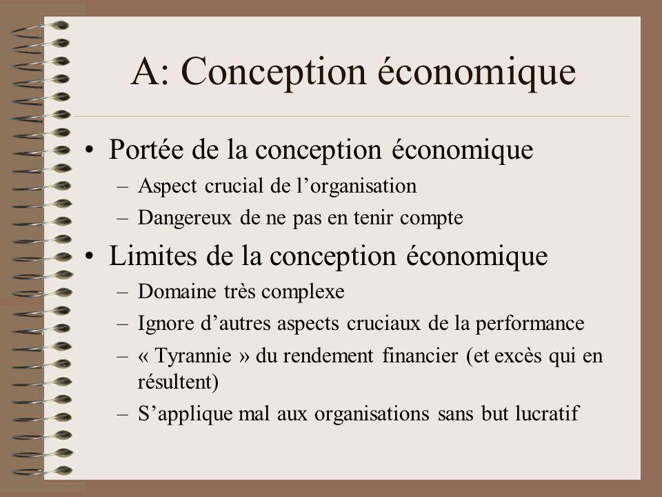 A: Conception économique