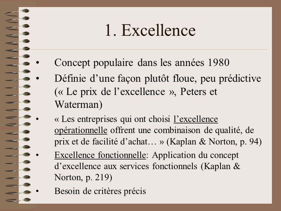 1. Excellence Concept populaire dans les années 1980