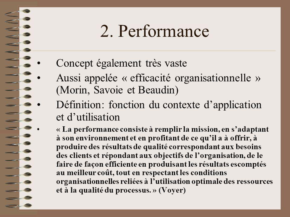 2. Performance Concept également très vaste
