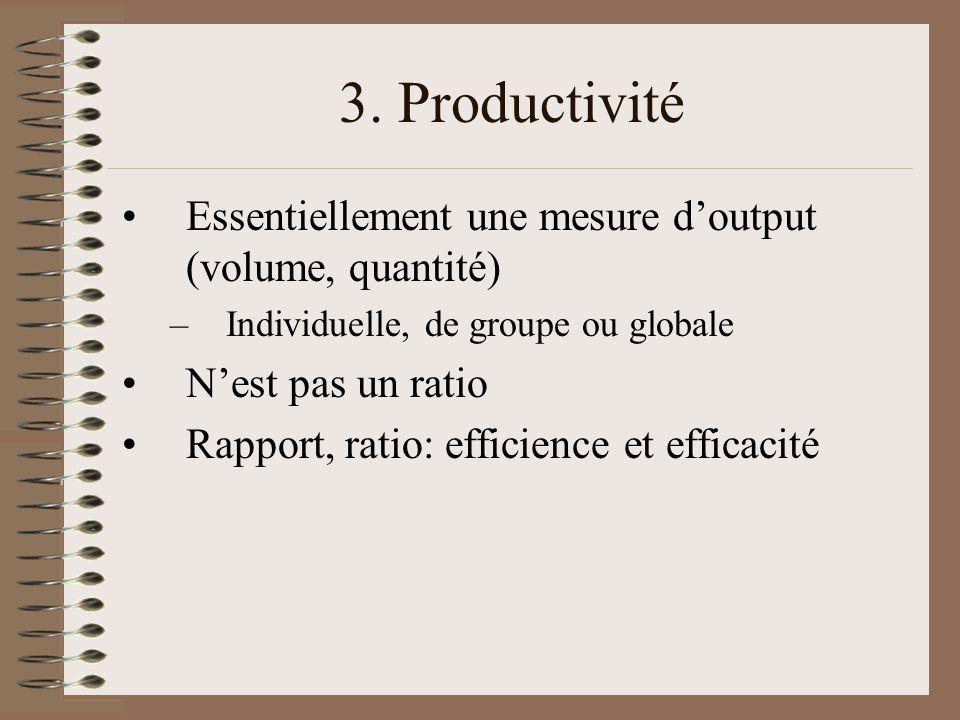 3. Productivité Essentiellement une mesure d'output (volume, quantité)