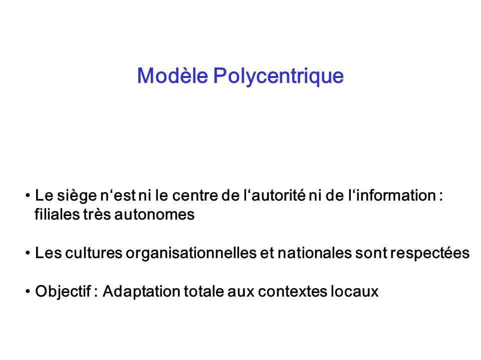 Modèle Polycentrique Le siège n'est ni le centre de l'autorité ni de l'information : filiales très autonomes.