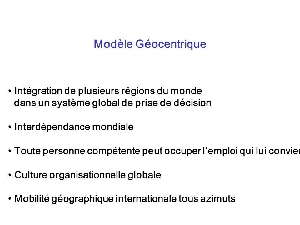 Modèle Géocentrique Intégration de plusieurs régions du monde