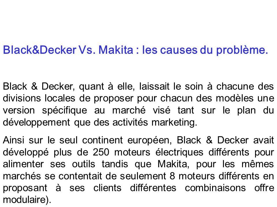Black&Decker Vs. Makita : les causes du problème.
