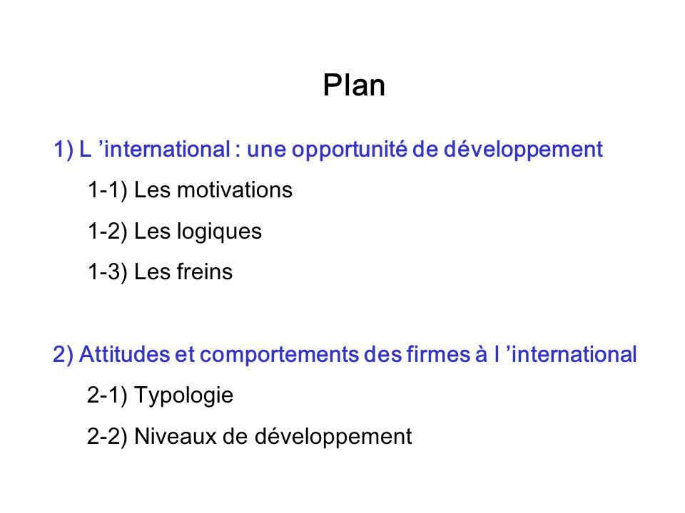 Plan 1) L 'international : une opportunité de développement