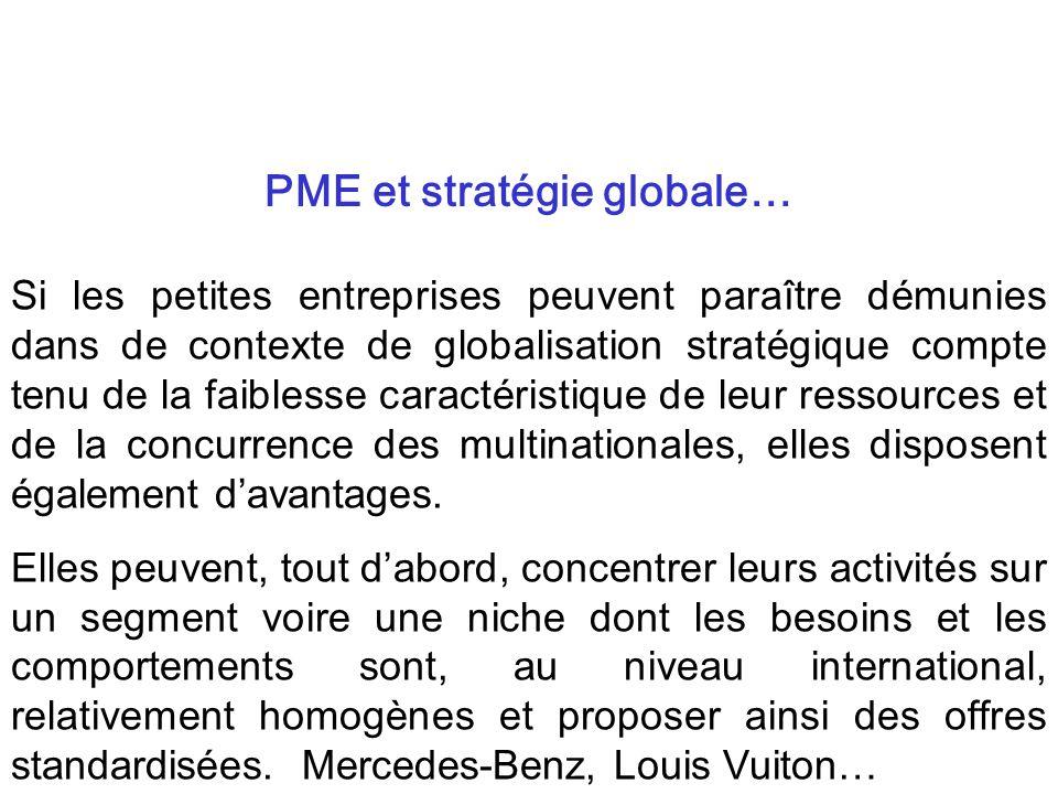 PME et stratégie globale…