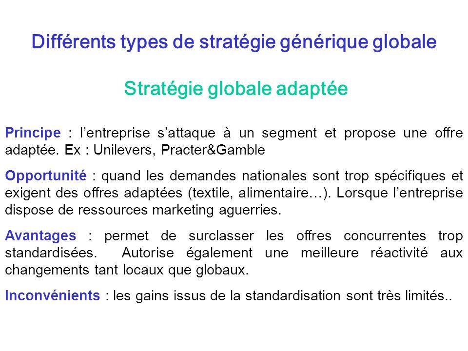 Différents types de stratégie générique globale