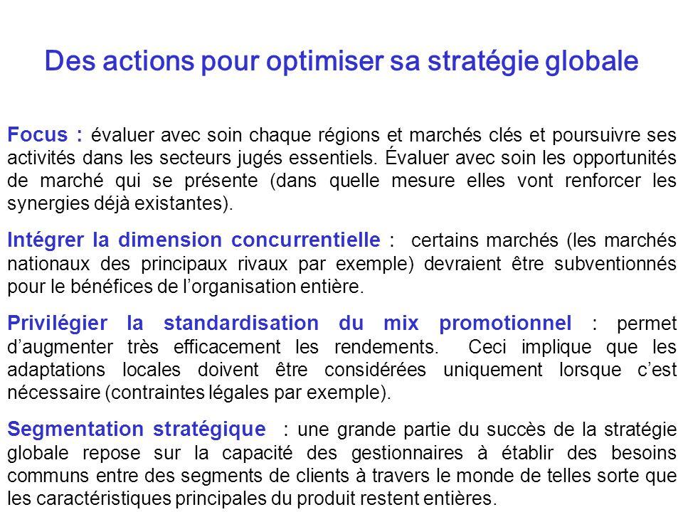 Des actions pour optimiser sa stratégie globale