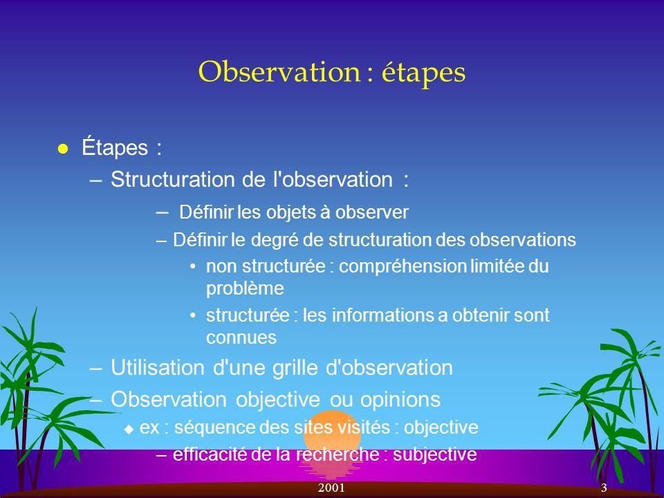 Observation : étapes Étapes : Structuration de l observation :