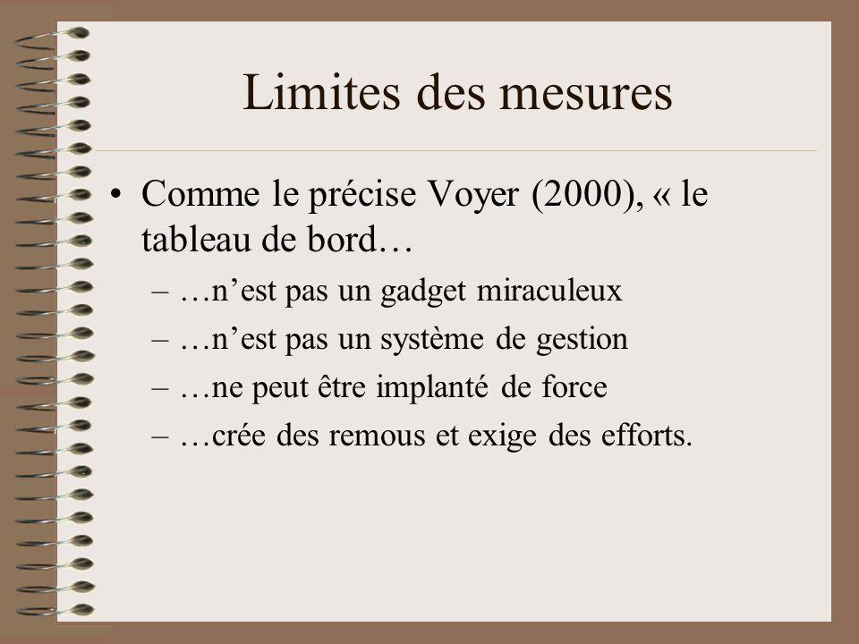 Limites des mesures Comme le précise Voyer (2000), « le tableau de bord… …n'est pas un gadget miraculeux.