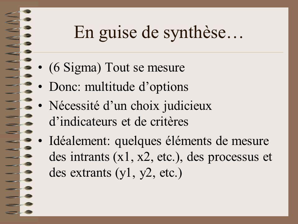 En guise de synthèse… (6 Sigma) Tout se mesure