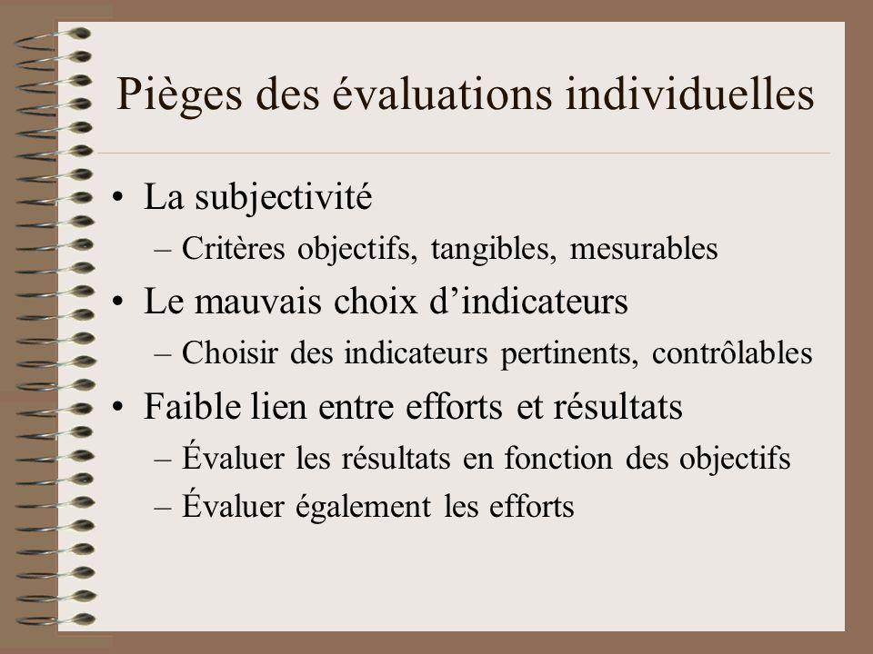 Pièges des évaluations individuelles