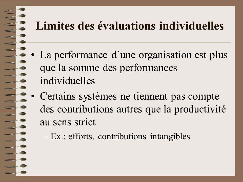 Limites des évaluations individuelles