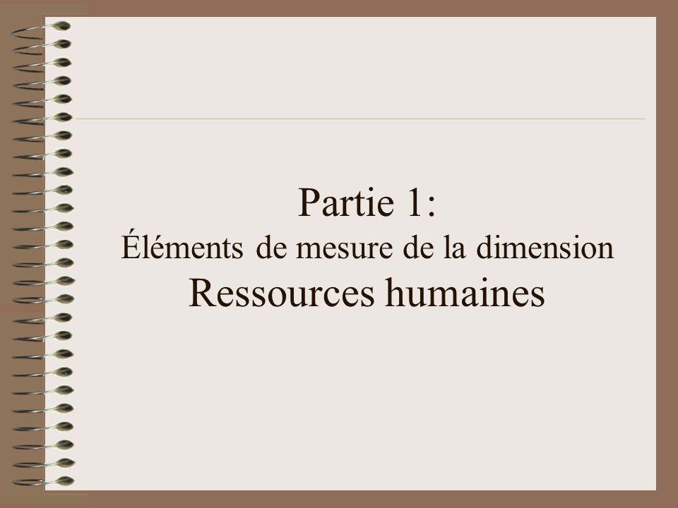 Partie 1: Éléments de mesure de la dimension Ressources humaines