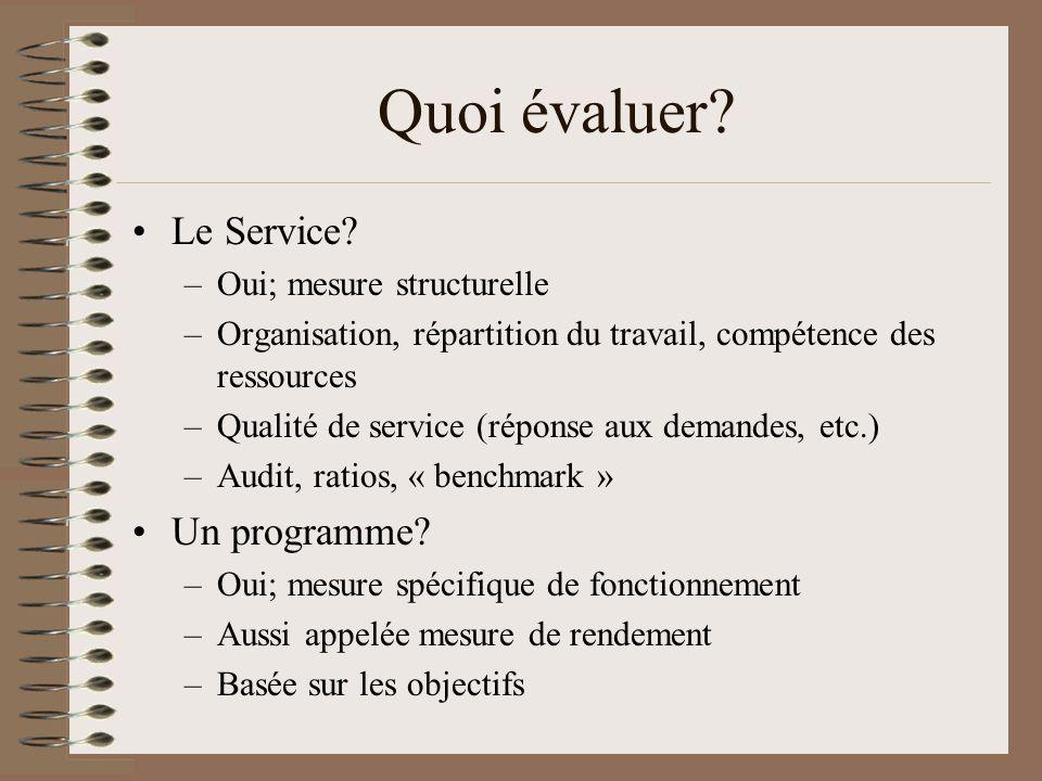 Quoi évaluer Le Service Un programme Oui; mesure structurelle