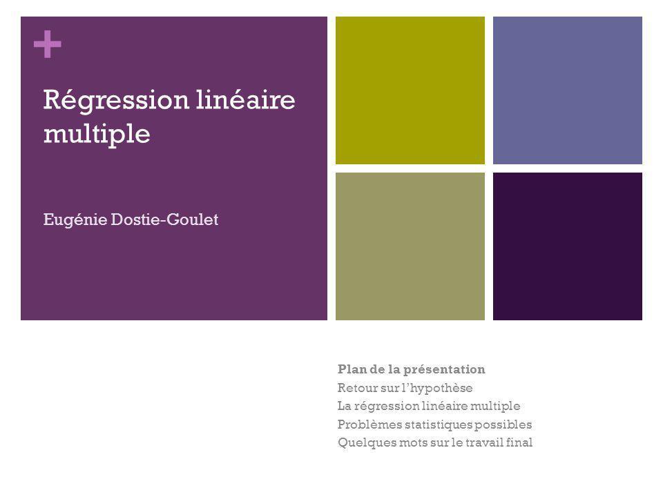 Régression linéaire multiple Eugénie Dostie-Goulet