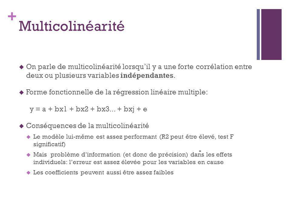 Multicolinéarité On parle de multicolinéarité lorsqu'il y a une forte corrélation entre deux ou plusieurs variables indépendantes.