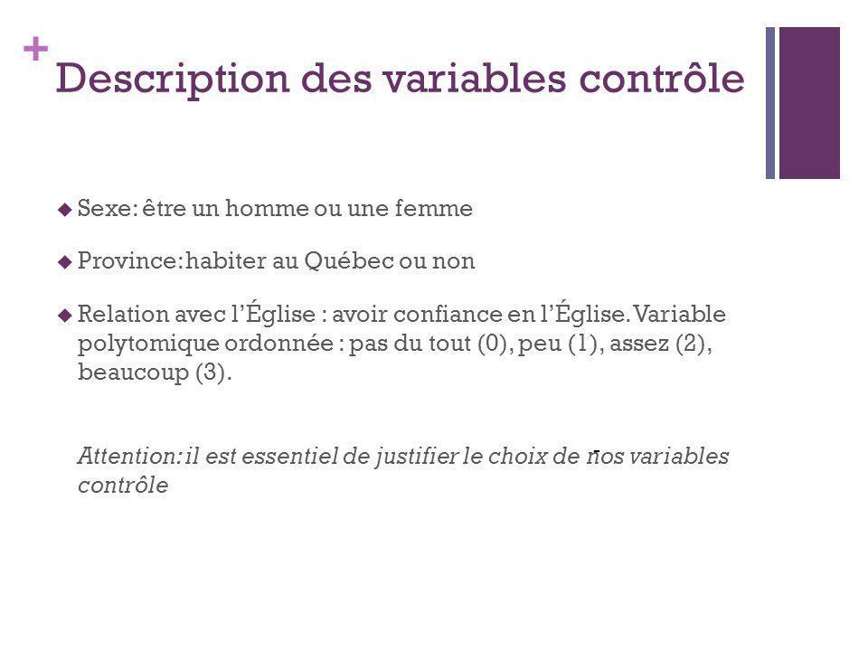 Description des variables contrôle