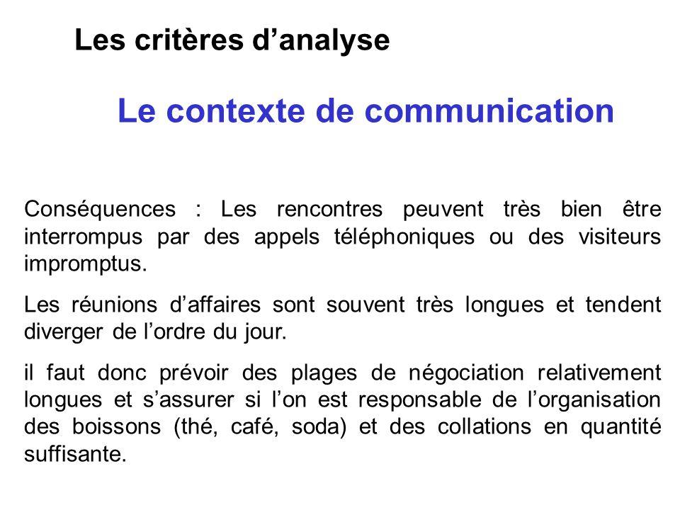 Le contexte de communication