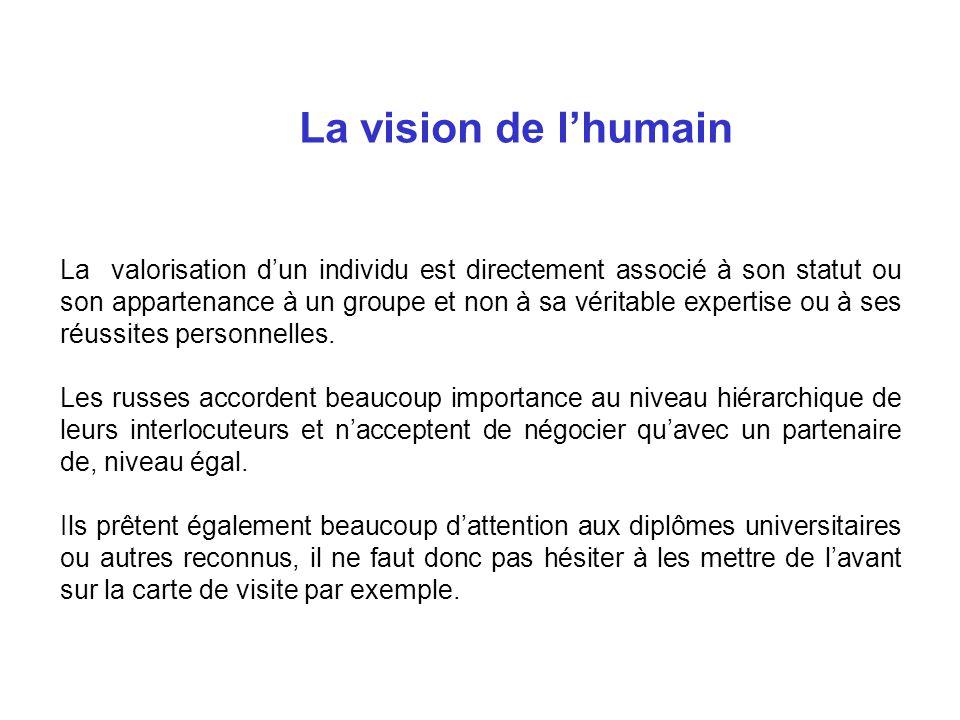 La vision de l'humain