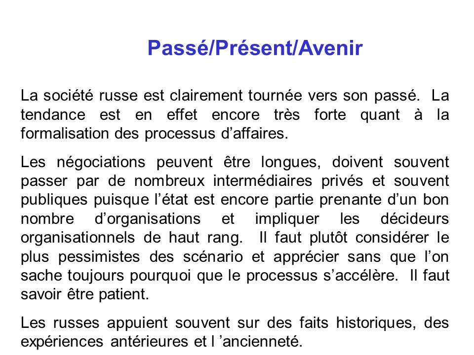 Passé/Présent/Avenir