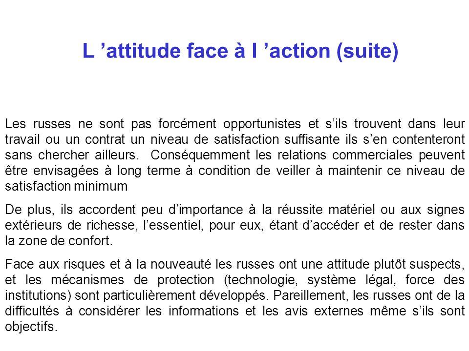 L 'attitude face à l 'action (suite)