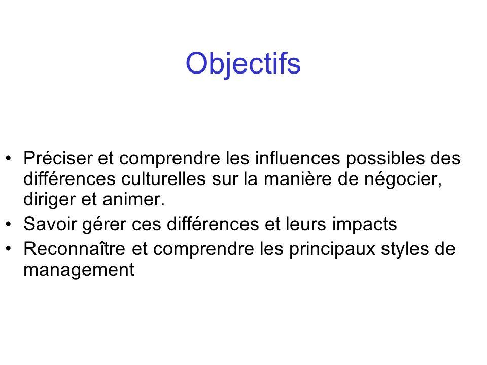 Objectifs Préciser et comprendre les influences possibles des différences culturelles sur la manière de négocier, diriger et animer.