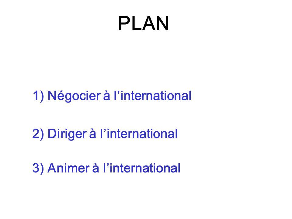 PLAN 1) Négocier à l'international 2) Diriger à l'international