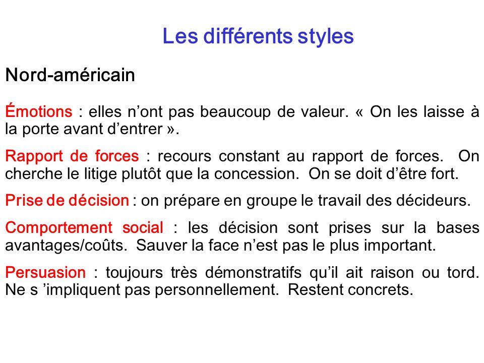 Les différents styles Nord-américain