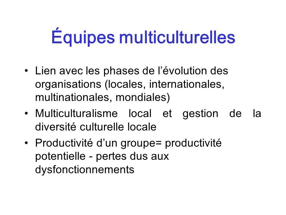 Équipes multiculturelles