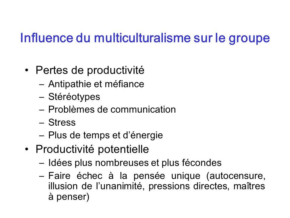 Influence du multiculturalisme sur le groupe