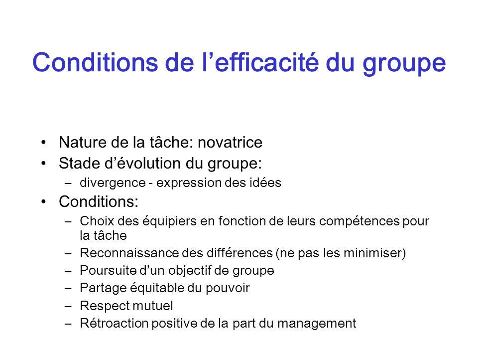 Conditions de l'efficacité du groupe