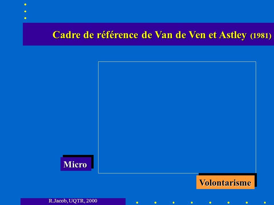 Cadre de référence de Van de Ven et Astley (1981)