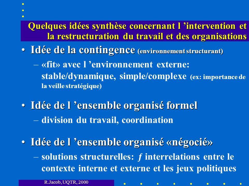 Idée de la contingence (environnement structurant)
