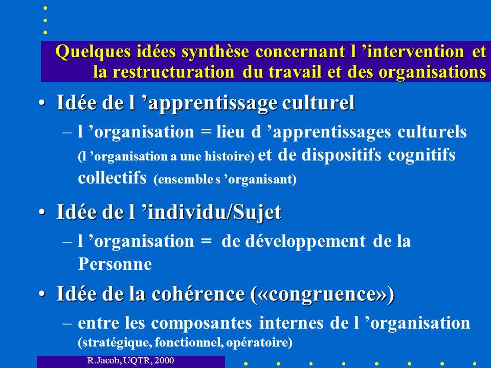 Idée de l 'apprentissage culturel