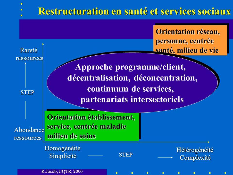 Restructuration en santé et services sociaux