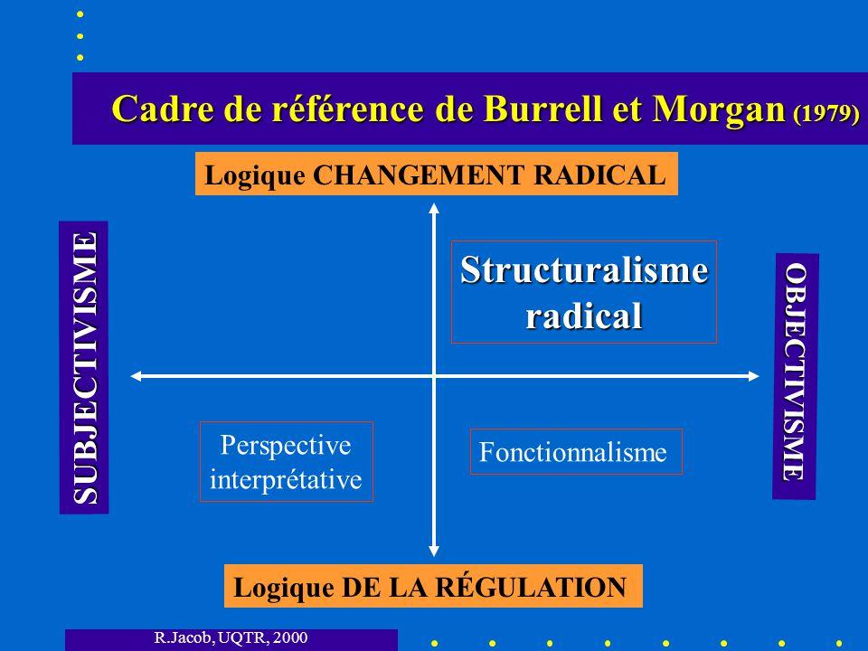 Structuralisme radical