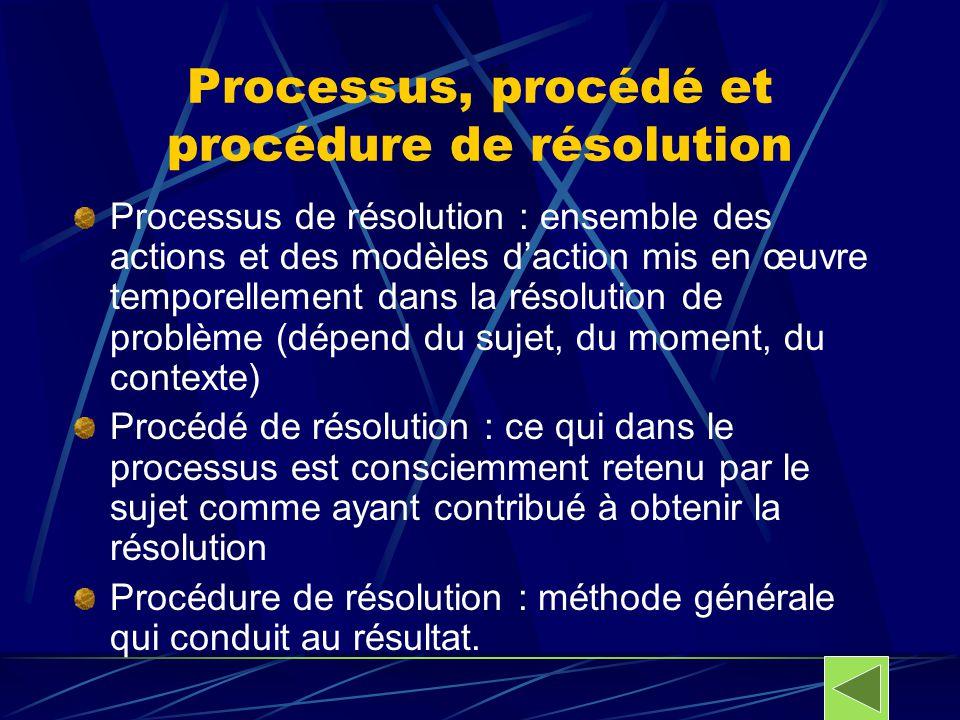 Processus, procédé et procédure de résolution