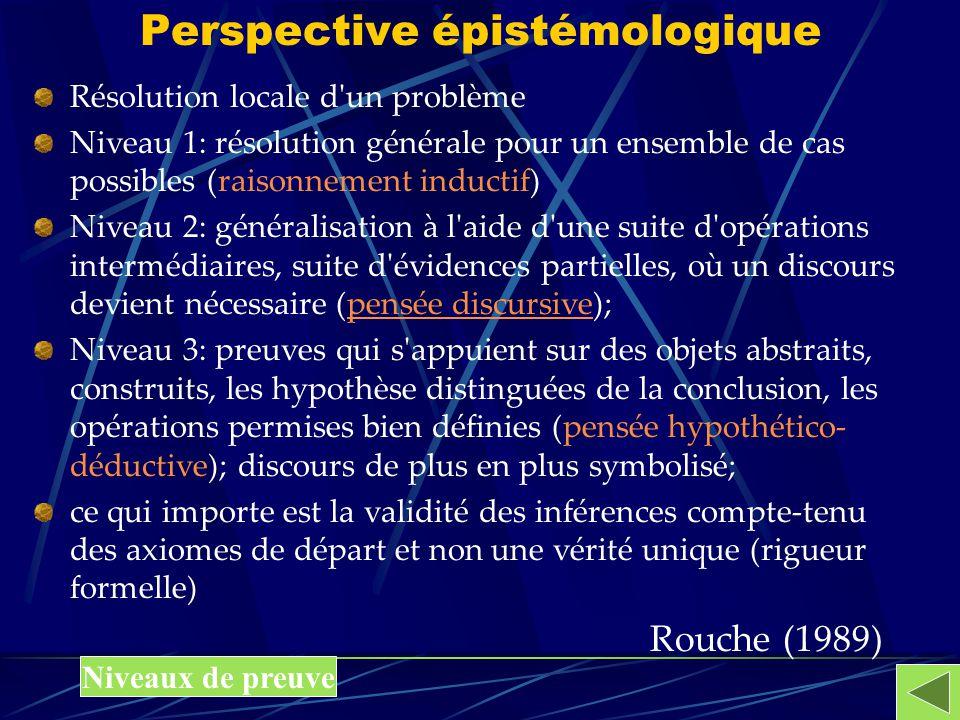 Perspective épistémologique