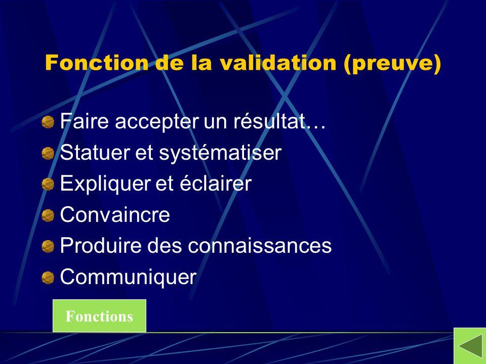 Fonction de la validation (preuve)