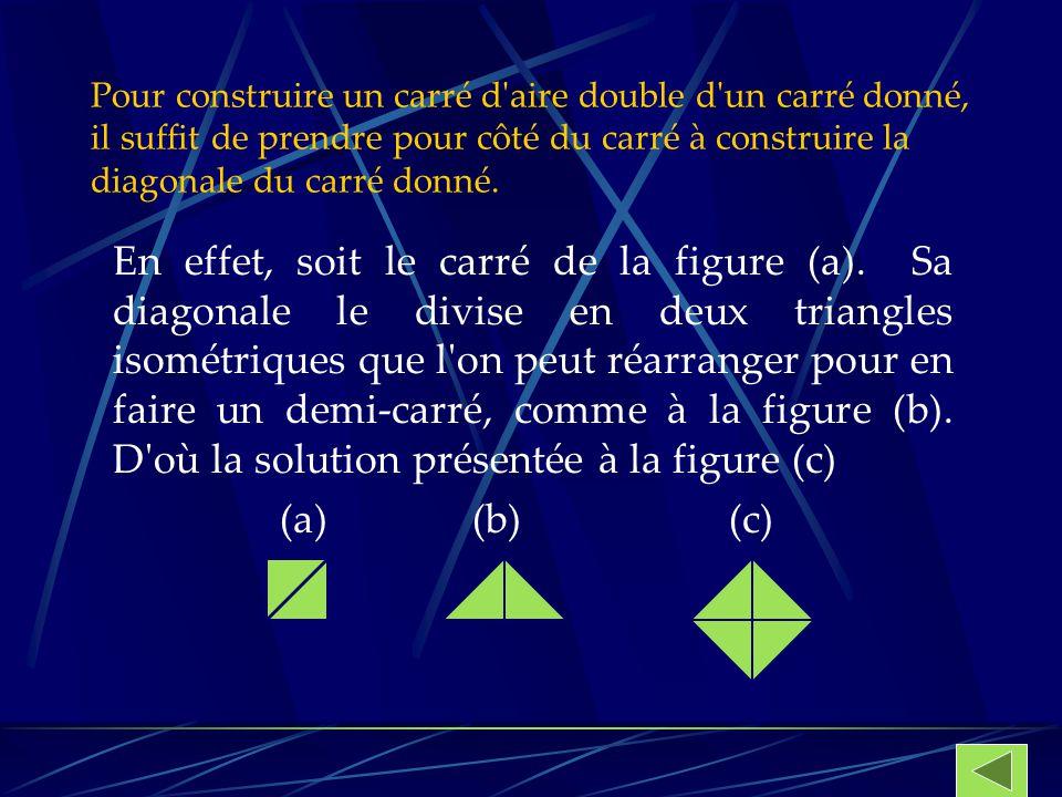 Pour construire un carré d aire double d un carré donné, il suffit de prendre pour côté du carré à construire la diagonale du carré donné.