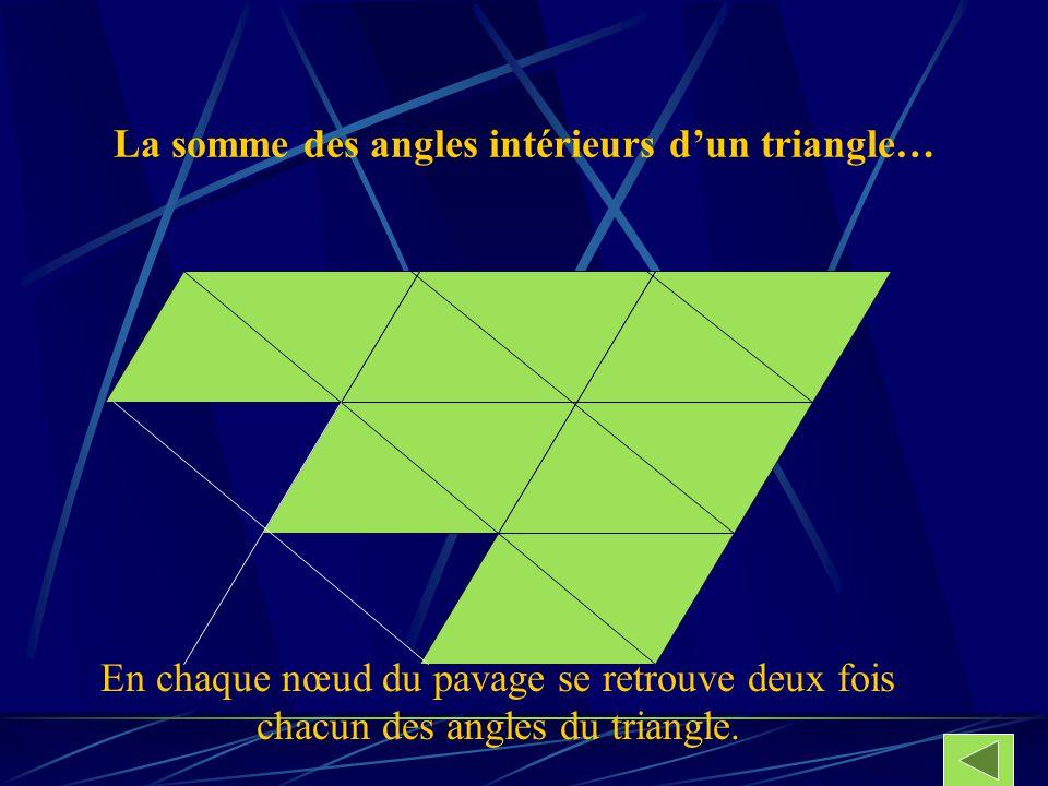 La somme des angles intérieurs d'un triangle…