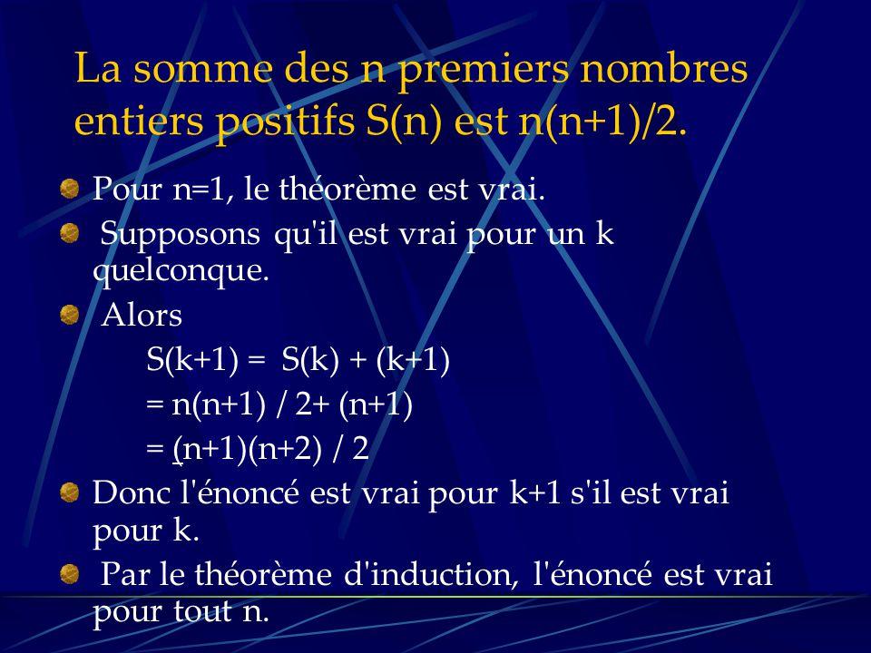 La somme des n premiers nombres entiers positifs S(n) est n(n+1)/2.