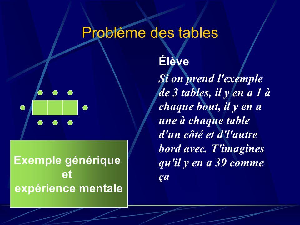 Problème des tables Élève
