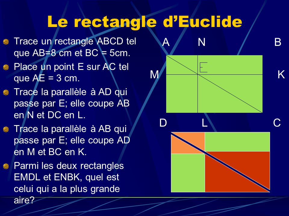 Le rectangle d'Euclide