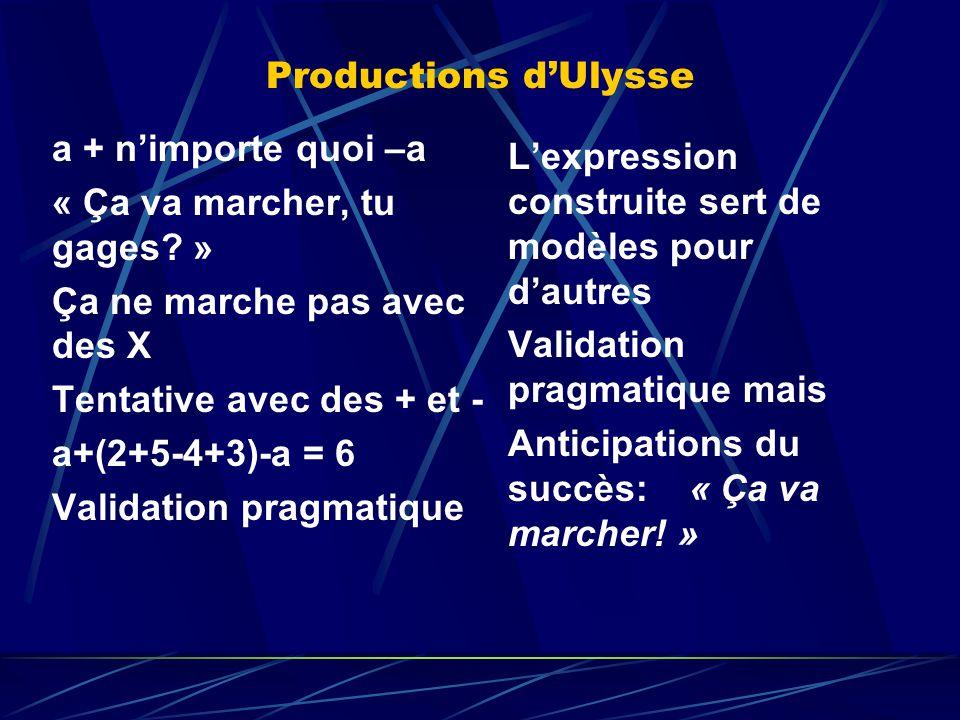 Productions d'Ulysse a + n'importe quoi –a. « Ça va marcher, tu gages » Ça ne marche pas avec des X.
