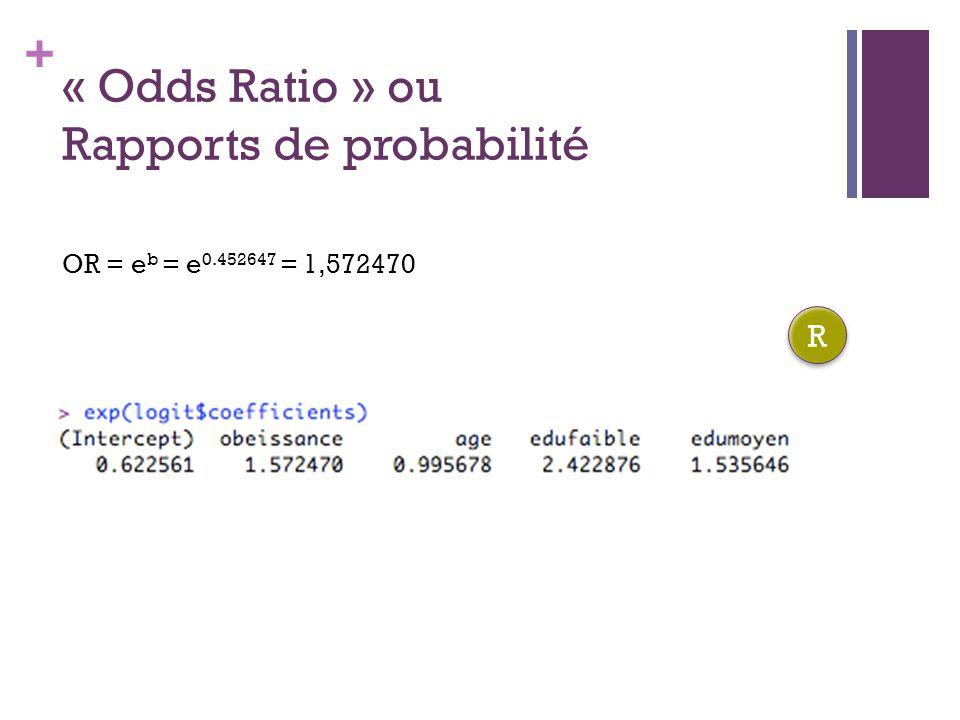 « Odds Ratio » ou Rapports de probabilité