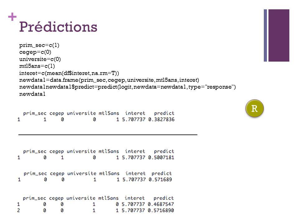 Prédictions R ________________________________ prim_sec=c(1)