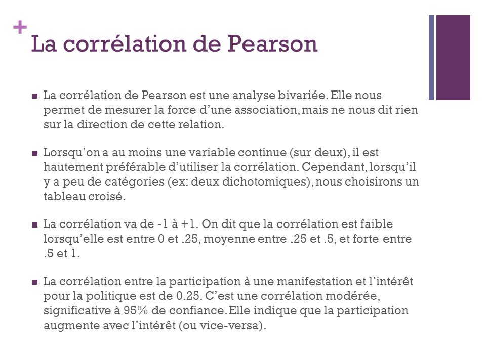 La corrélation de Pearson