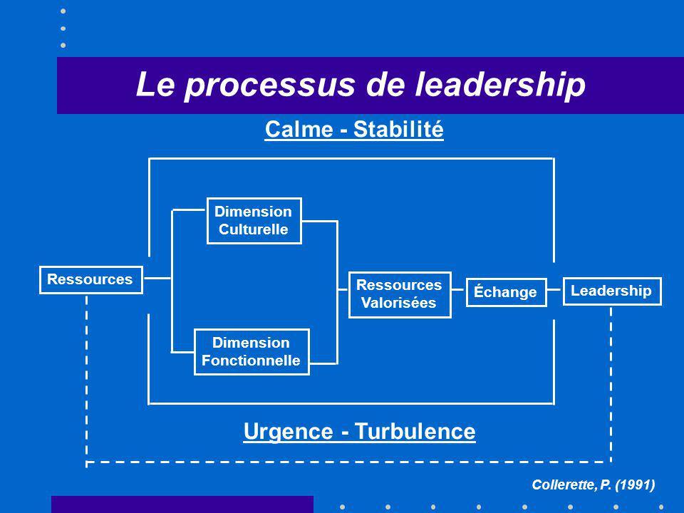 Le processus de leadership